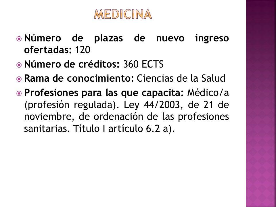 Número de plazas de nuevo ingreso ofertadas: 120 Número de créditos: 360 ECTS Rama de conocimiento: Ciencias de la Salud Profesiones para las que capa