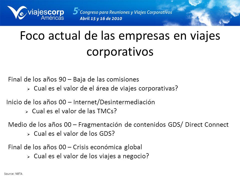 Foco actual de las empresas en viajes corporativos Source: NBTA Final de los años 90 – Baja de las comisiones Cual es el valor de el área de viajes co