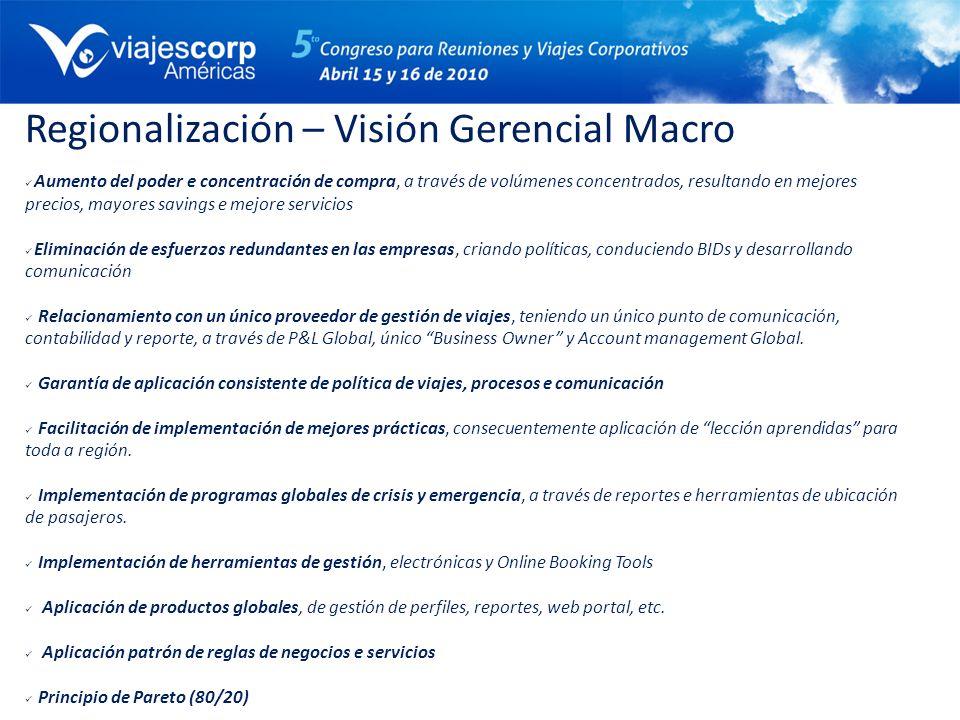 Regionalización – Visión Gerencial Macro Aumento del poder e concentración de compra, a través de volúmenes concentrados, resultando en mejores precio