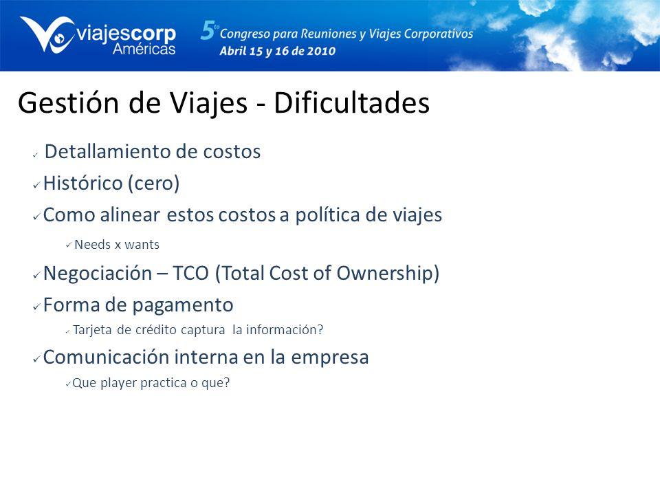 Gestión de Viajes - Dificultades Detallamiento de costos Histórico (cero) Como alinear estos costos a política de viajes Needs x wants Negociación – T
