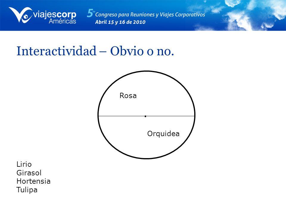 . Rosa Orquidea Interactividad – Obvio o no. Lirio Girasol Hortensia Tulipa