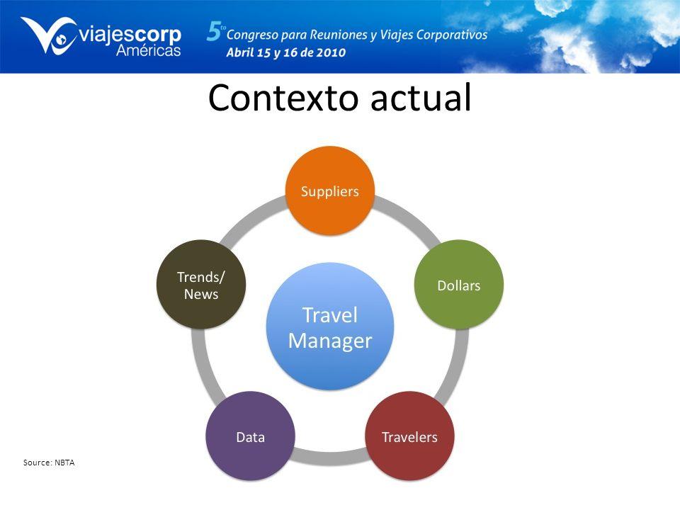 Regionalización – Política de viajes Definición Global o Regional Top Down.
