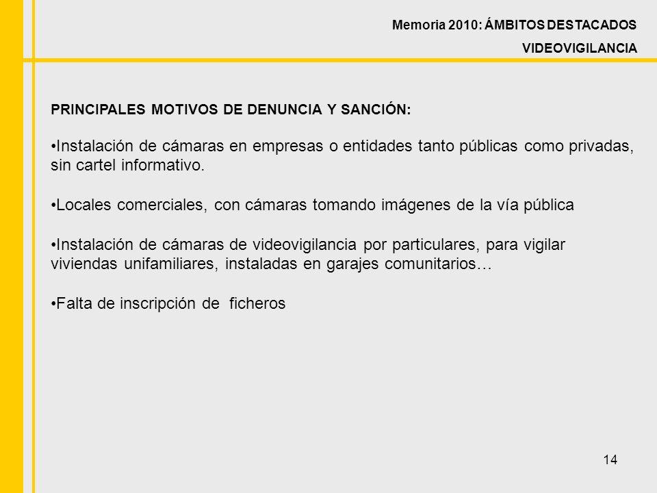 14 Memoria 2010: ÁMBITOS DESTACADOS VIDEOVIGILANCIA PRINCIPALES MOTIVOS DE DENUNCIA Y SANCIÓN: Instalación de cámaras en empresas o entidades tanto públicas como privadas, sin cartel informativo.