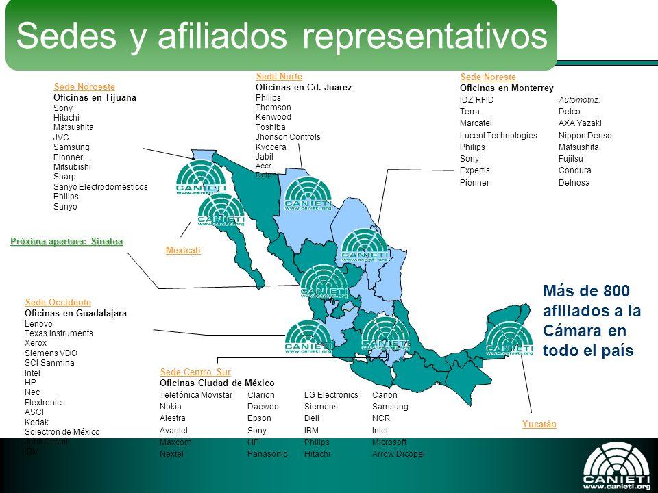 Más de 800 afiliados a la Cámara en todo el país Próxima apertura: Sinaloa Yucatán Sede Noroeste Oficinas en Tijuana Sony Hitachi Matsushita JVC Samsu