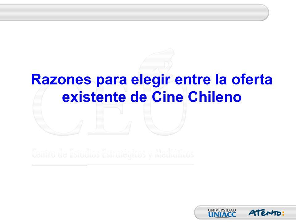Razones para elegir entre la oferta existente de Cine Chileno