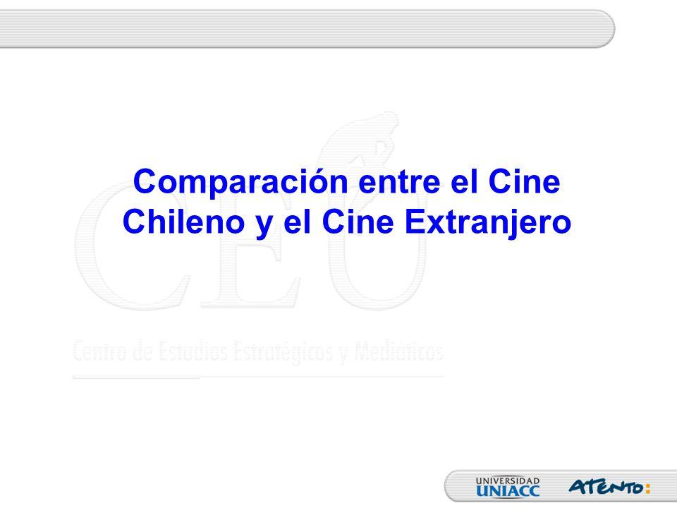 Comparación entre el Cine Chileno y el Cine Extranjero