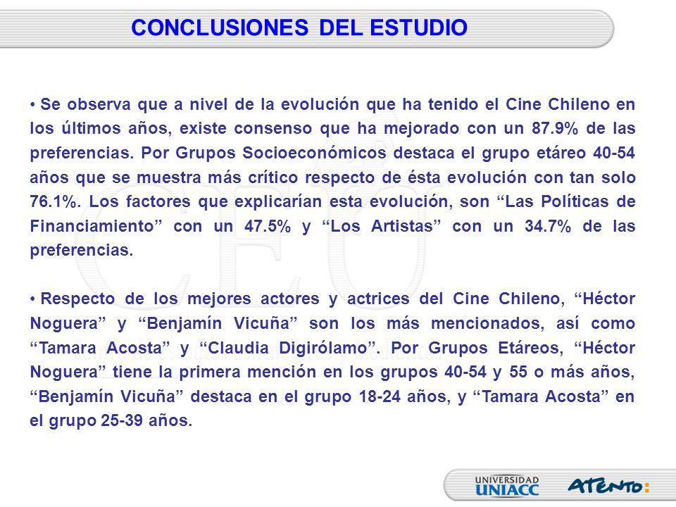 CONCLUSIONES DEL ESTUDIO Se observa que a nivel de la evolución que ha tenido el Cine Chileno en los últimos años, existe consenso que ha mejorado con