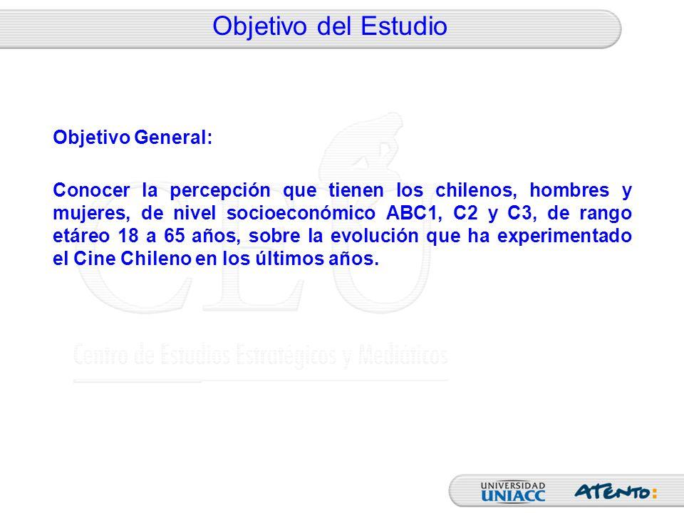 Objetivo del Estudio Objetivo General: Conocer la percepción que tienen los chilenos, hombres y mujeres, de nivel socioeconómico ABC1, C2 y C3, de ran