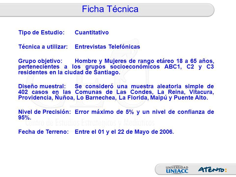 Las Mujeres tiene como primera mención a Machuca con 18.1% y en segundo lugar al Chacotero Sentimental con 14.0%.