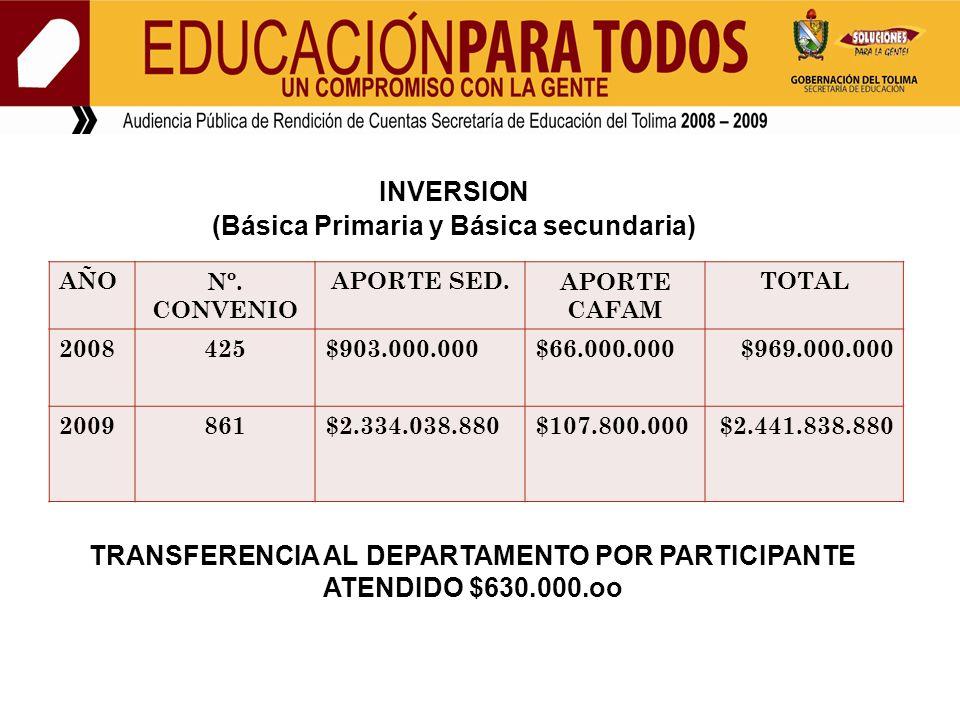 INVERSION (Básica Primaria y Básica secundaria) AÑONº. CONVENIO APORTE SED.APORTE CAFAM TOTAL 2008425$903.000.000$66.000.000$969.000.000 2009861$2.334