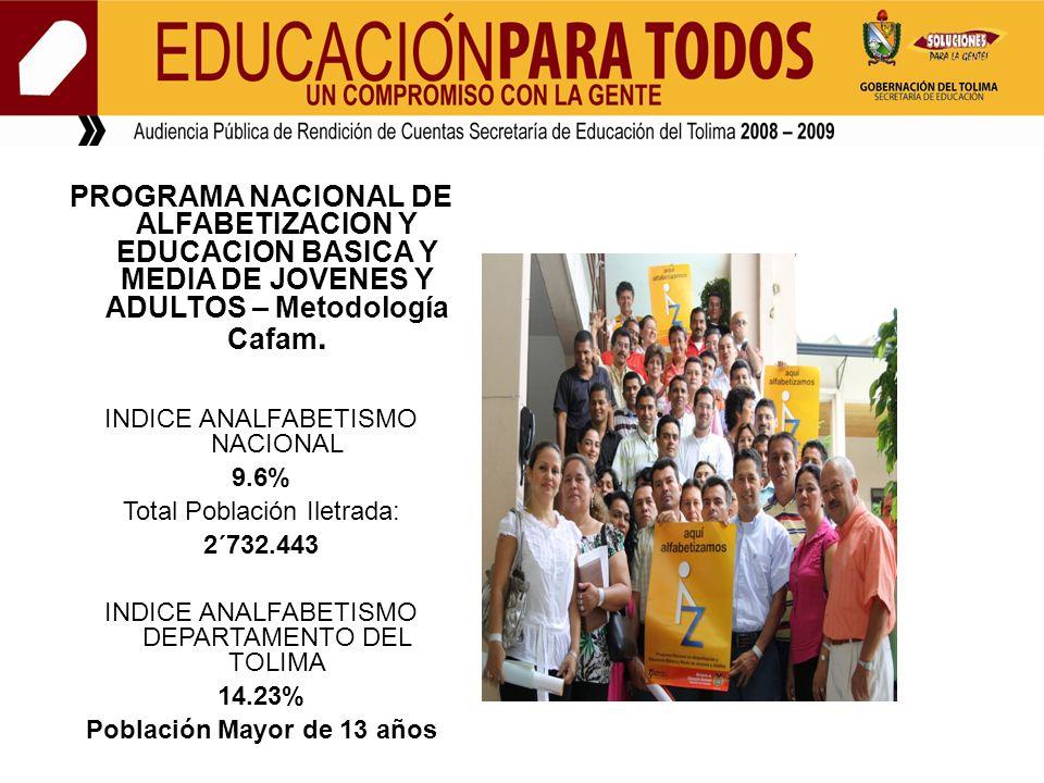 PROGRAMA NACIONAL DE ALFABETIZACION Y EDUCACION BASICA Y MEDIA DE JOVENES Y ADULTOS – Metodología Cafam. INDICE ANALFABETISMO NACIONAL 9.6% Total Pobl