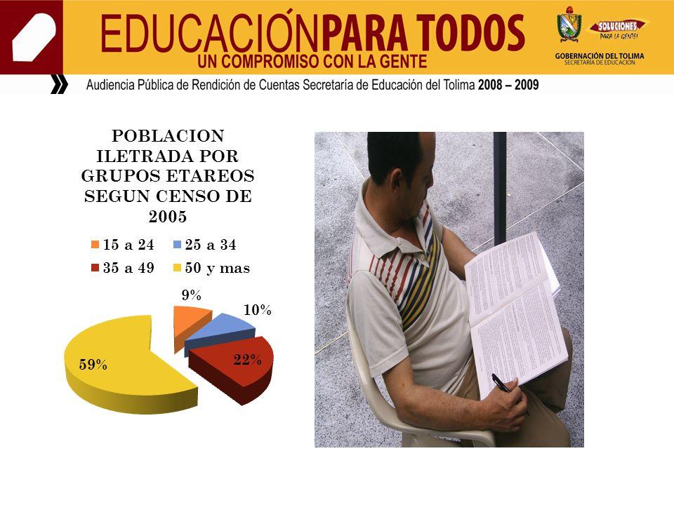 INVERSION ALFABETIZACION AÑONº.CONVENIO Aporte MENAporte SED.Aporte CAFAM TOTAL 2008198 M.E.N.