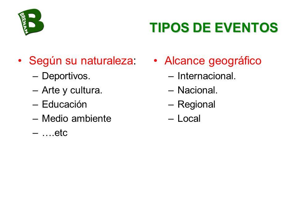 TIPOS DE EVENTOS Según su naturaleza: –Deportivos. –Arte y cultura. –Educación –Medio ambiente –….etc Alcance geográfico –Internacional. –Nacional. –R