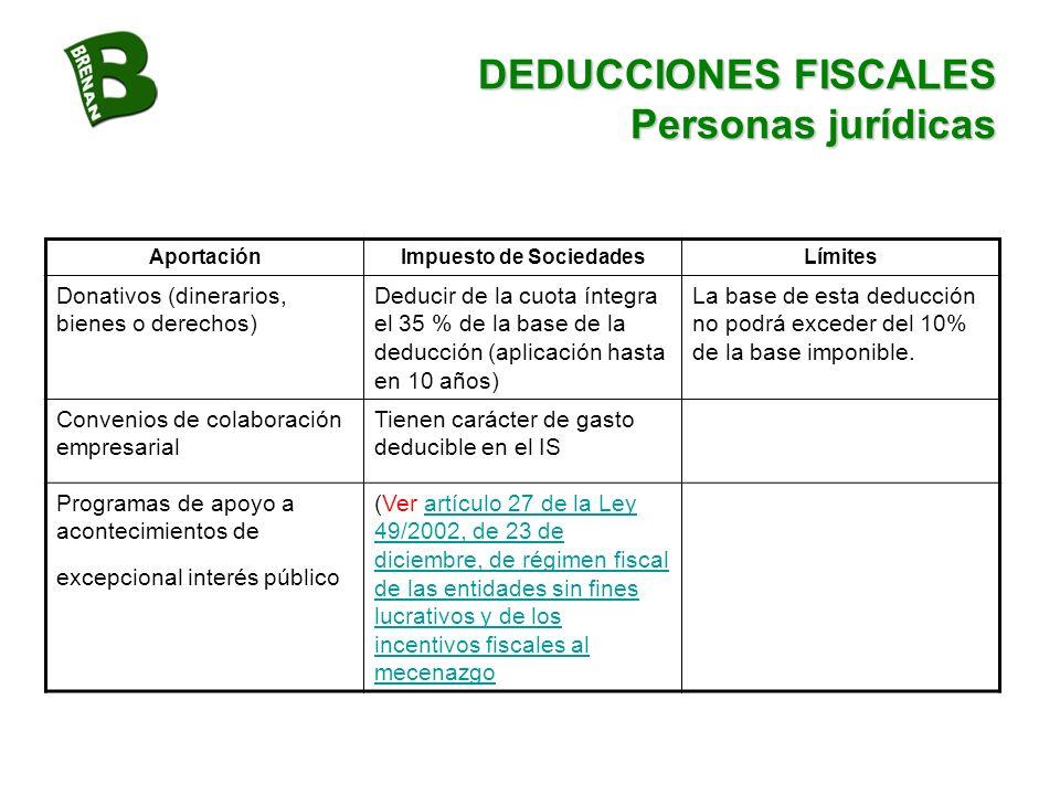 DEDUCCIONES FISCALES Personas jurídicas AportaciónImpuesto de SociedadesLímites Donativos (dinerarios, bienes o derechos) Deducir de la cuota íntegra