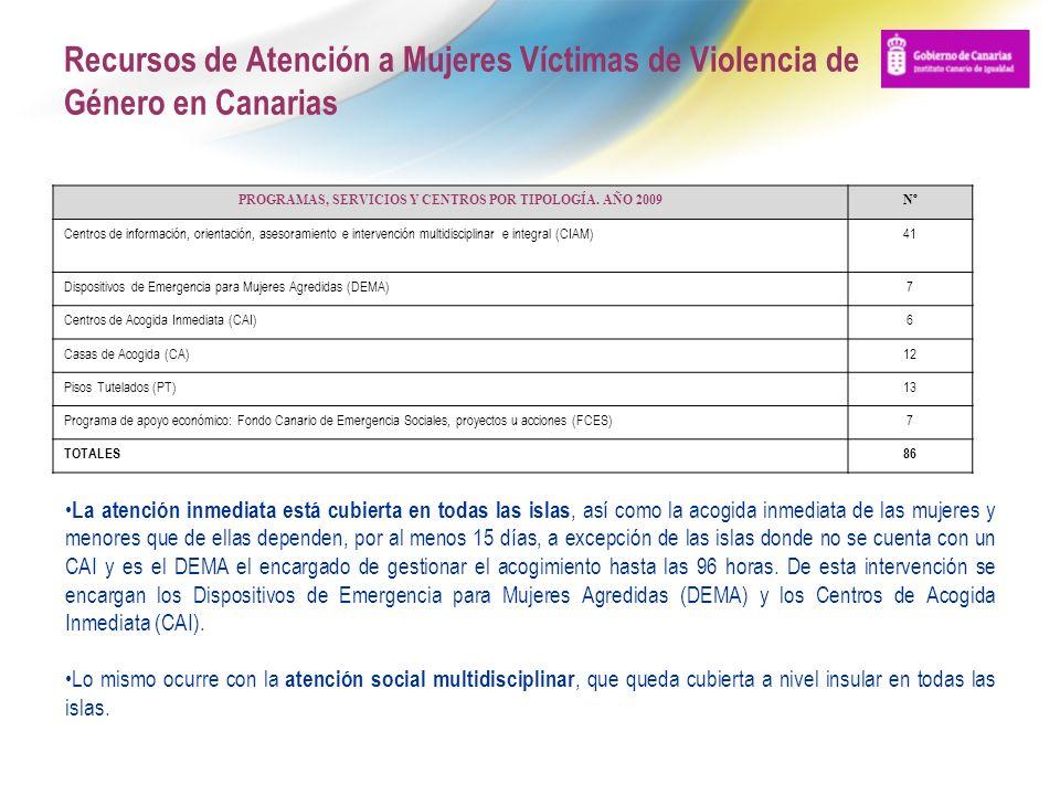 Recursos de Atención a Mujeres Víctimas de Violencia de Género en Canarias PROGRAMAS, SERVICIOS Y CENTROS POR TIPOLOGÍA. AÑO 2009Nº Centros de informa