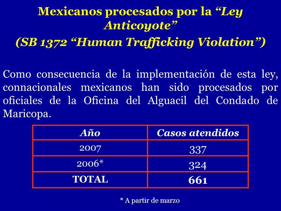 Mexicanos procesados por la Ley Anticoyote (SB 1372 Human Trafficking Violation) Como consecuencia de la implementación de esta ley, connacionales mex