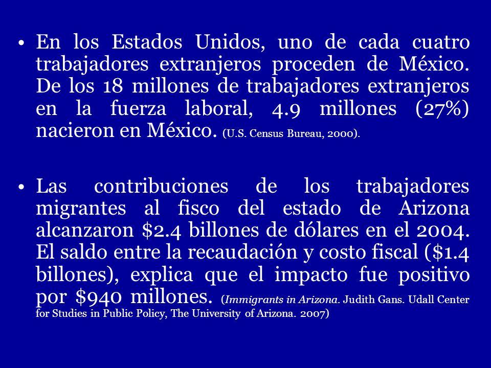 En los Estados Unidos, uno de cada cuatro trabajadores extranjeros proceden de México. De los 18 millones de trabajadores extranjeros en la fuerza lab
