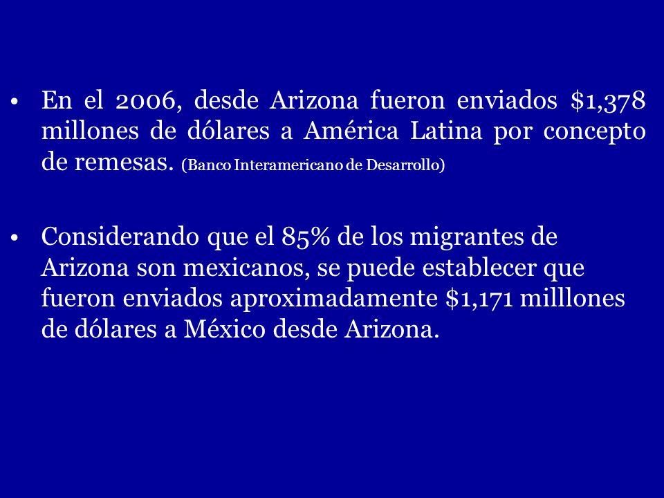 En el 2006, desde Arizona fueron enviados $1,378 millones de dólares a América Latina por concepto de remesas. (Banco Interamericano de Desarrollo) Co