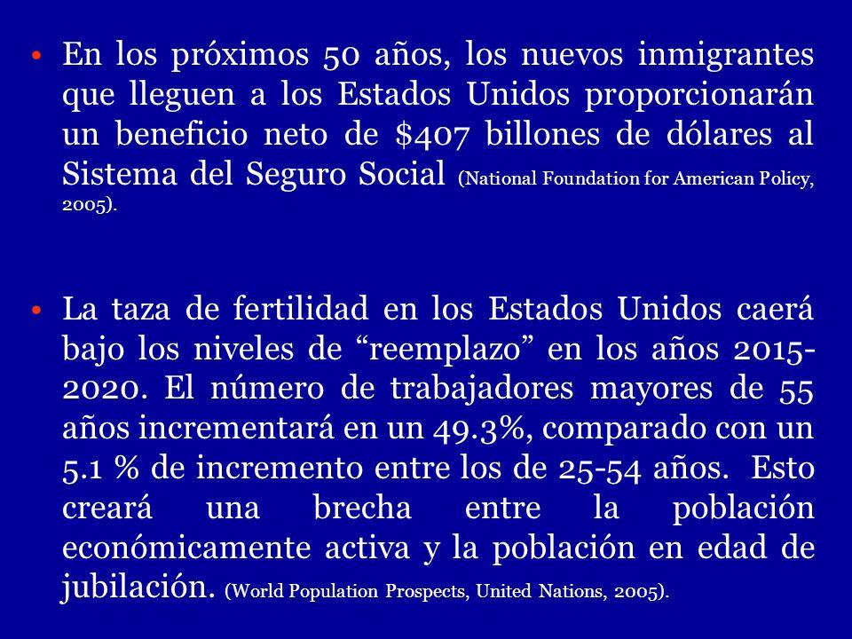 En los próximos 50 años, los nuevos inmigrantes que lleguen a los Estados Unidos proporcionarán un beneficio neto de $407 billones de dólares al Siste
