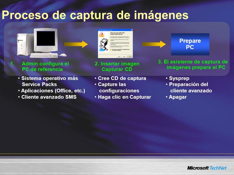 Proceso de captura de imágenes 1.Admin configura el PC de referencia 2. Insertar imagen Capturar CD Prepare PC Sistema operativo más Service Packs Apl
