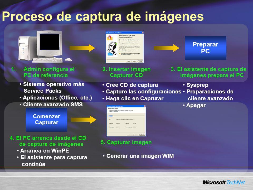 Proceso de captura de imágenes Comenzar Capturar Arranca en WinPE El asistente para captura continúa Generar una imagen WIM 4. El PC arranca desde el