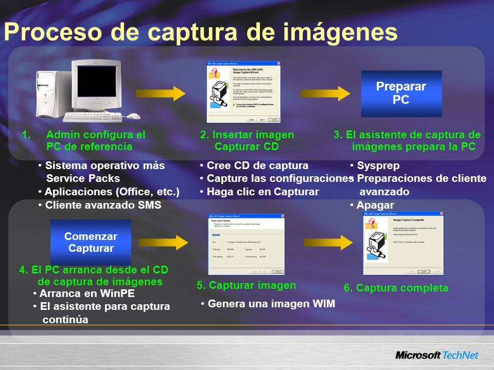 Proceso de captura de imágenes Comenzar Capturar Arranca en WinPE El asistente para captura continúa Genera una imagen WIM 4. El PC arranca desde el C
