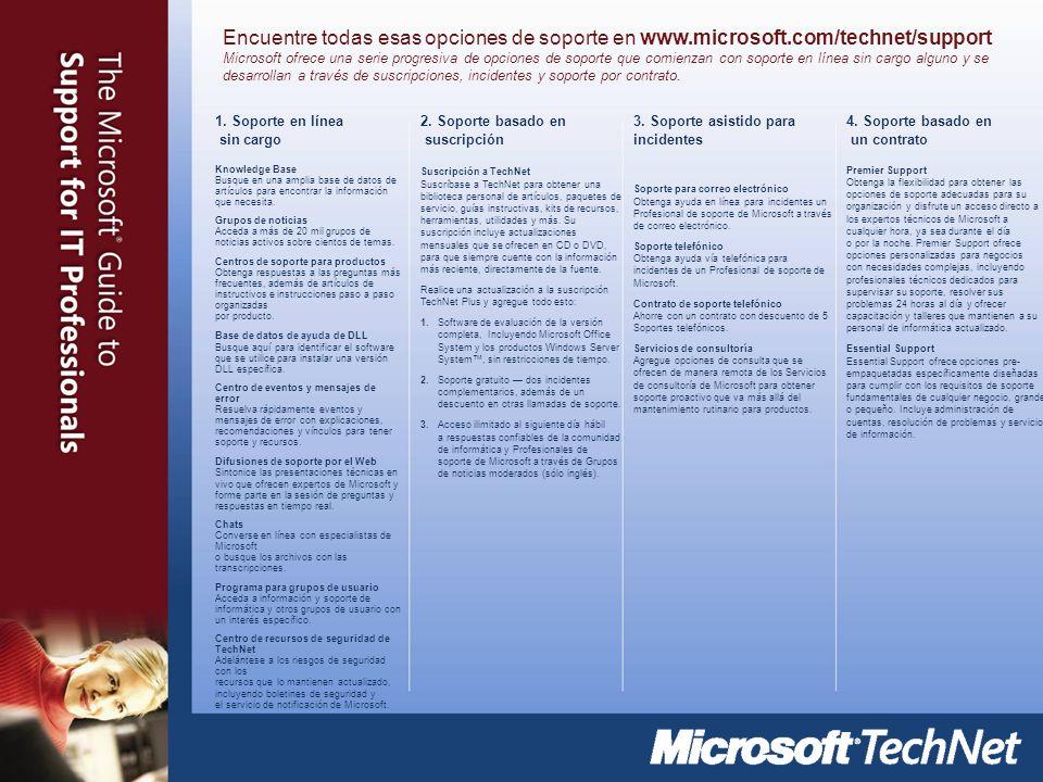 Encuentre todas esas opciones de soporte en www.microsoft.com/technet/support Microsoft ofrece una serie progresiva de opciones de soporte que comienz