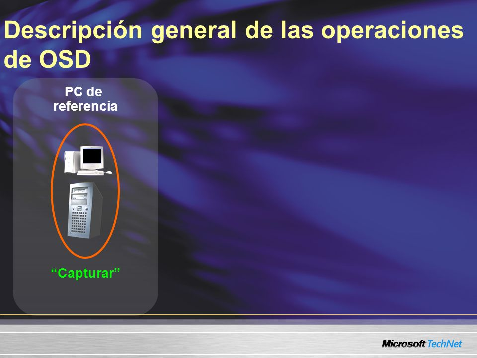 PC de referencia Capturar Descripción general de las operaciones de OSD