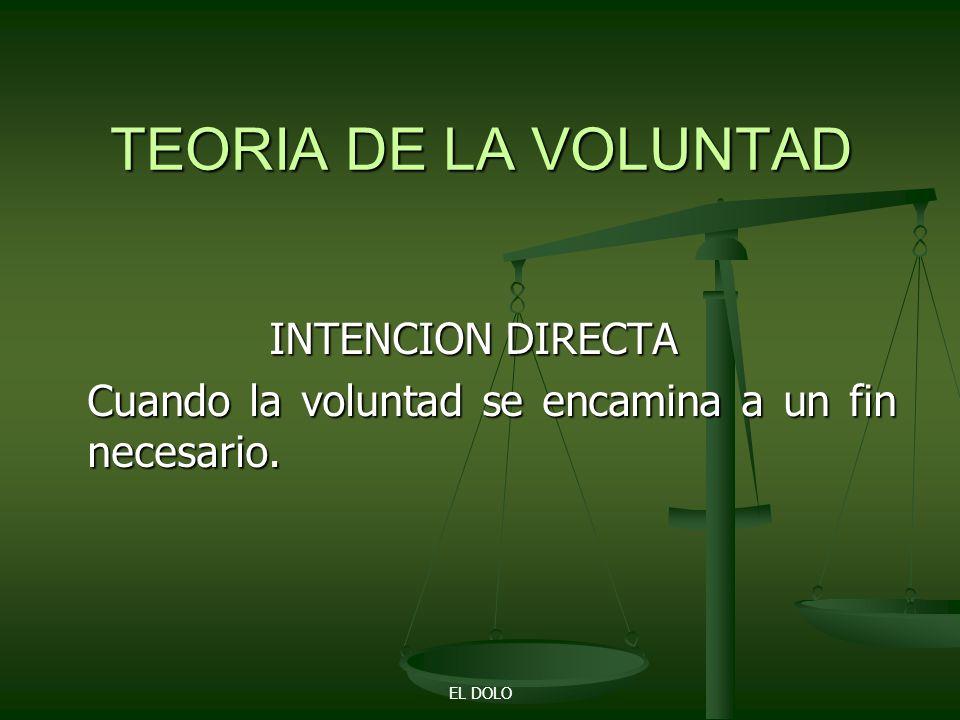 EL DOLO TEORIA DE LA VOLUNTAD INTENCION DIRECTA Cuando la voluntad se encamina a un fin necesario.
