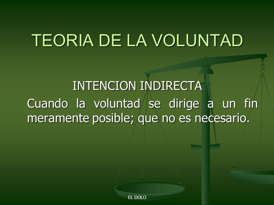 EL DOLO TEORIA DE LA VOLUNTAD INTENCION INDIRECTA Cuando la voluntad se dirige a un fin meramente posible; que no es necesario.