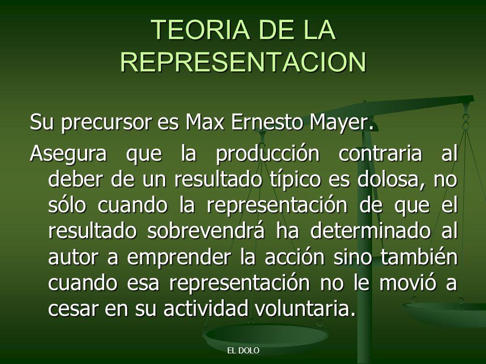 EL DOLO TEORIA DE LA REPRESENTACION Su precursor es Max Ernesto Mayer.