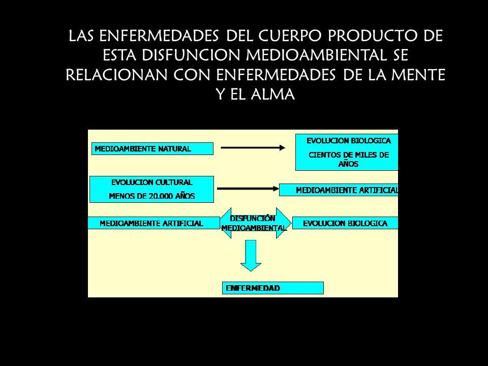 LAS ENFERMEDADES DEL CUERPO PRODUCTO DE ESTA DISFUNCION MEDIOAMBIENTAL SE RELACIONAN CON ENFERMEDADES DE LA MENTE Y EL ALMA