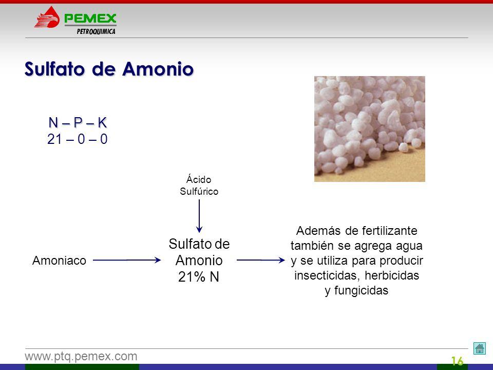 www.ptq.pemex.com 16 Sulfato de Amonio Amoniaco Ácido Sulfúrico Sulfato de Amonio 21% N Además de fertilizante también se agrega agua y se utiliza par