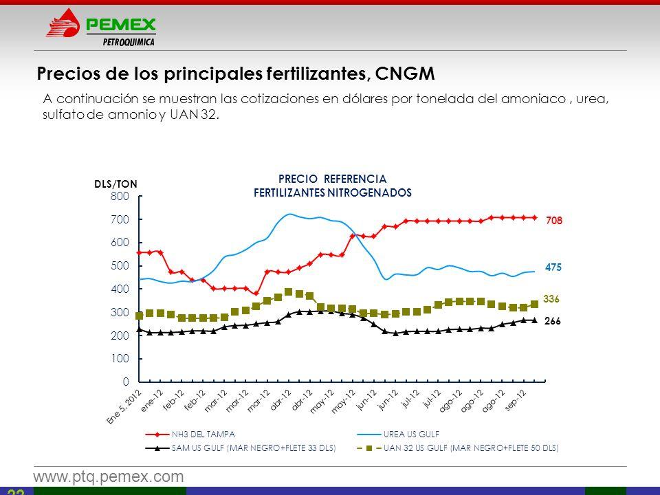 www.ptq.pemex.com 22 Precios de los principales fertilizantes, CNGM A continuación se muestran las cotizaciones en dólares por tonelada del amoniaco,