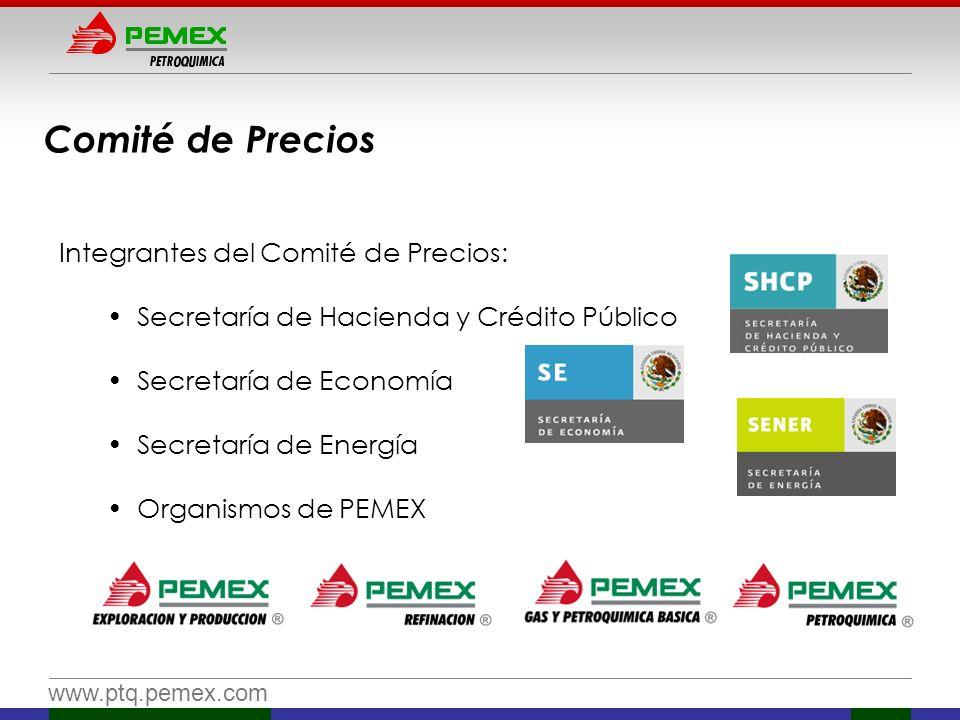 www.ptq.pemex.com Comité de Precios Integrantes del Comité de Precios: Secretaría de Hacienda y Crédito Público Secretaría de Economía Secretaría de E