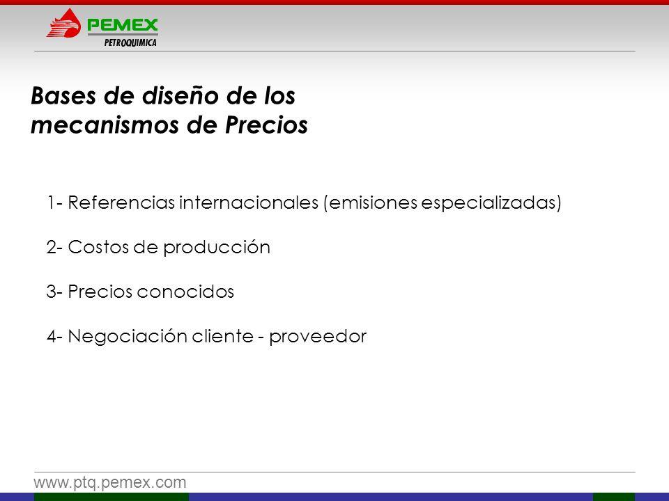 www.ptq.pemex.com Bases de diseño de los mecanismos de Precios 1- Referencias internacionales (emisiones especializadas) 2- Costos de producción 3- Pr