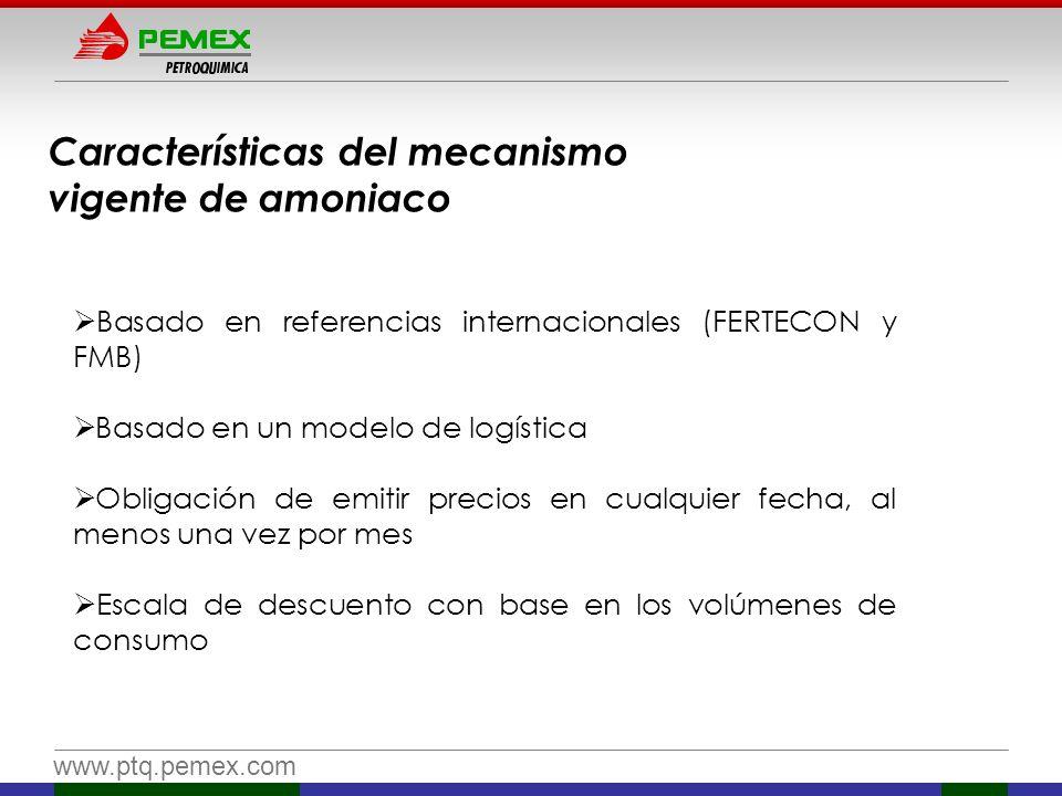 www.ptq.pemex.com Características del mecanismo vigente de amoniaco Basado en referencias internacionales (FERTECON y FMB) Basado en un modelo de logí