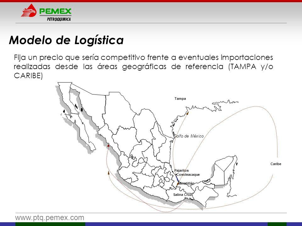 www.ptq.pemex.com Fija un precio que sería competitivo frente a eventuales importaciones realizadas desde las áreas geográficas de referencia (TAMPA y