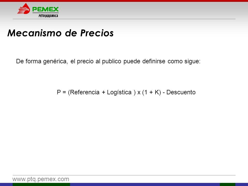 www.ptq.pemex.com Mecanismo de Precios De forma genérica, el precio al publico puede definirse como sigue: P = (Referencia + Logística ) x (1 + K) - D