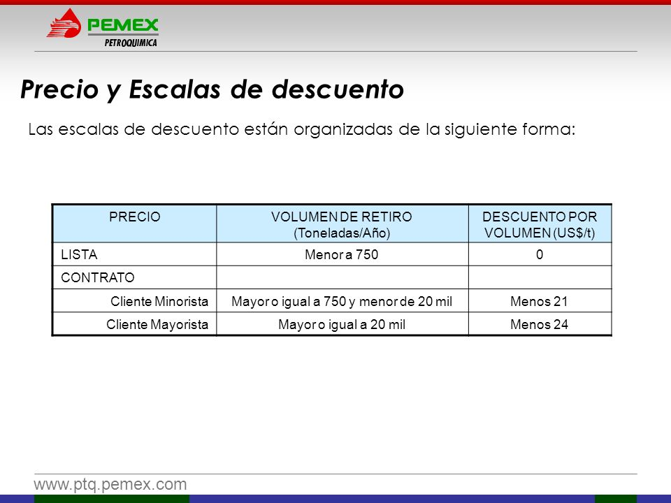 www.ptq.pemex.com Precio y Escalas de descuento Las escalas de descuento están organizadas de la siguiente forma: PRECIOVOLUMEN DE RETIRO (Toneladas/A