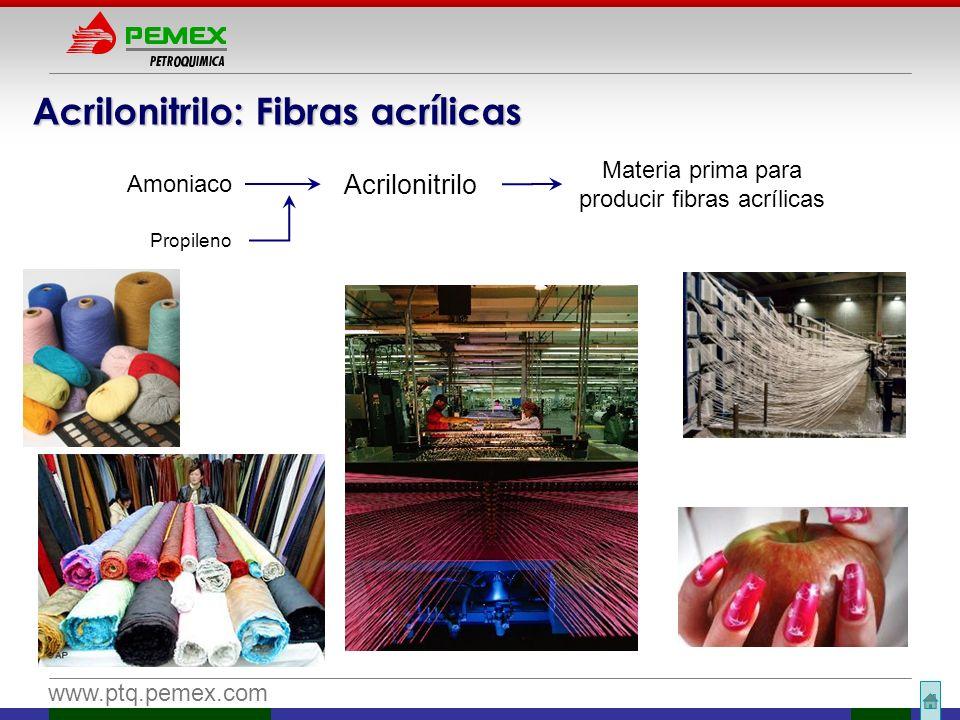 www.ptq.pemex.com 17 Fosfato (Di/Mono)amónico Amoniaco Ácido Fosfórico DAP/MAP 18/11% N N – P – K DAP18 – 52 – 0 MAP11 – 52 – 0