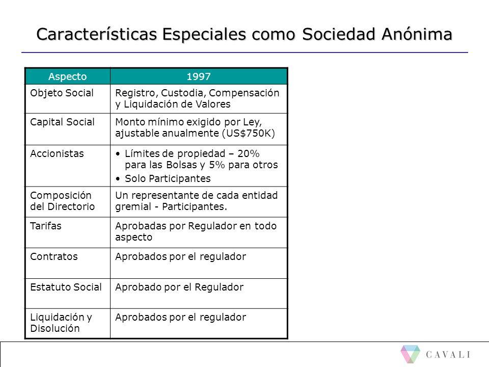 Características Especiales como Sociedad Anónima Aspecto1997 Objeto SocialRegistro, Custodia, Compensación y Liquidación de Valores Capital SocialMont