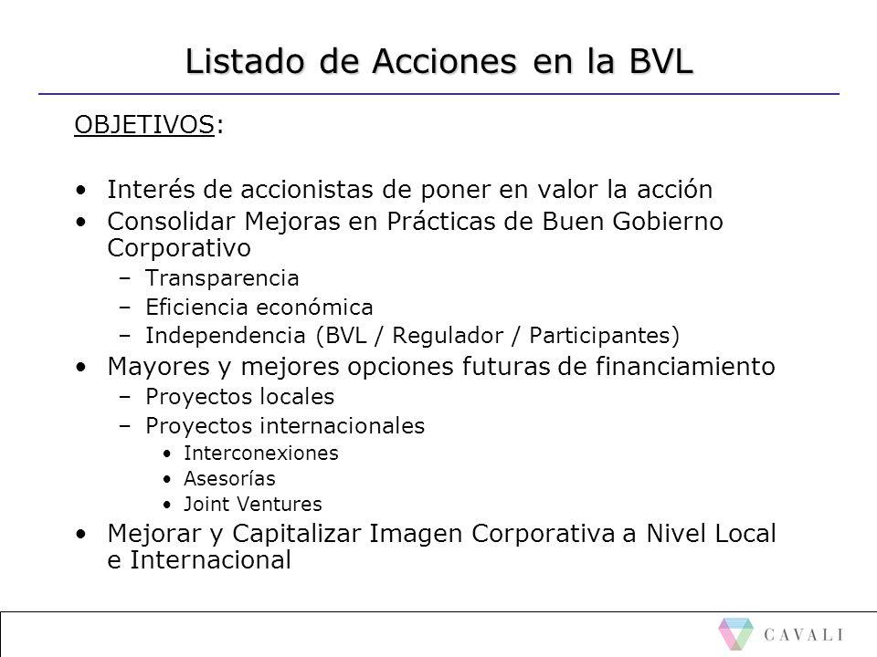 Listado de Acciones en la BVL OBJETIVOS: Interés de accionistas de poner en valor la acción Consolidar Mejoras en Prácticas de Buen Gobierno Corporati