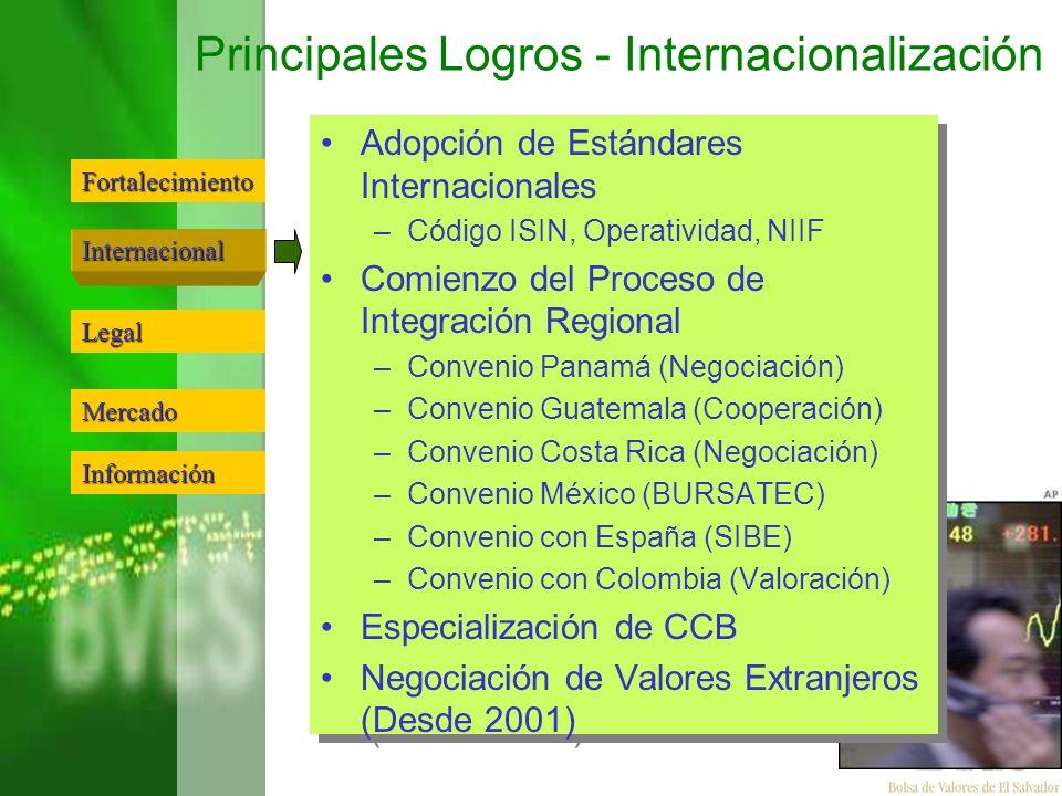 Principales Logros - Internacionalización Adopción de Estándares Internacionales –Código ISIN, Operatividad, NIIF Comienzo del Proceso de Integración