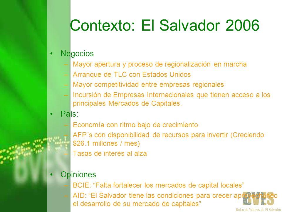 Contexto: El Salvador 2006 Negocios –Mayor apertura y proceso de regionalización en marcha –Arranque de TLC con Estados Unidos –Mayor competitividad e