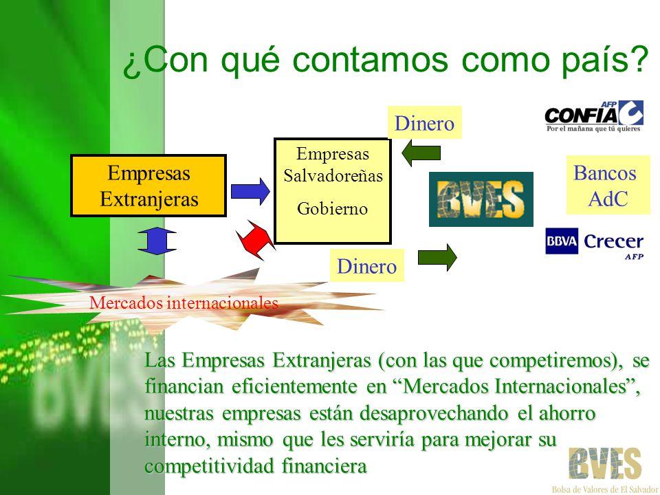 ¿Con qué contamos como país? Empresas Extranjeras Empresas Salvadoreñas Gobierno Dinero Bancos AdC Mercados internacionales Dinero Las Empresas Extran