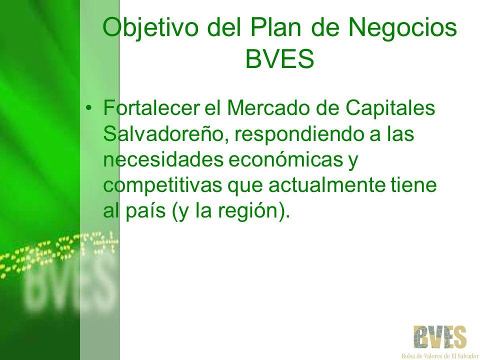 Objetivo del Plan de Negocios BVES Fortalecer el Mercado de Capitales Salvadoreño, respondiendo a las necesidades económicas y competitivas que actual
