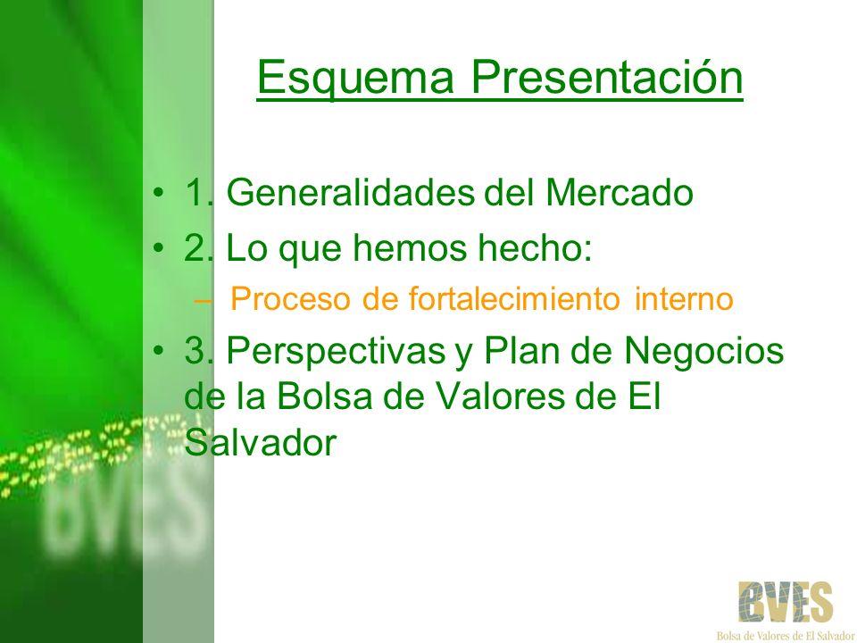 Esquema Presentación 1. Generalidades del Mercado 2. Lo que hemos hecho: – Proceso de fortalecimiento interno 3. Perspectivas y Plan de Negocios de la