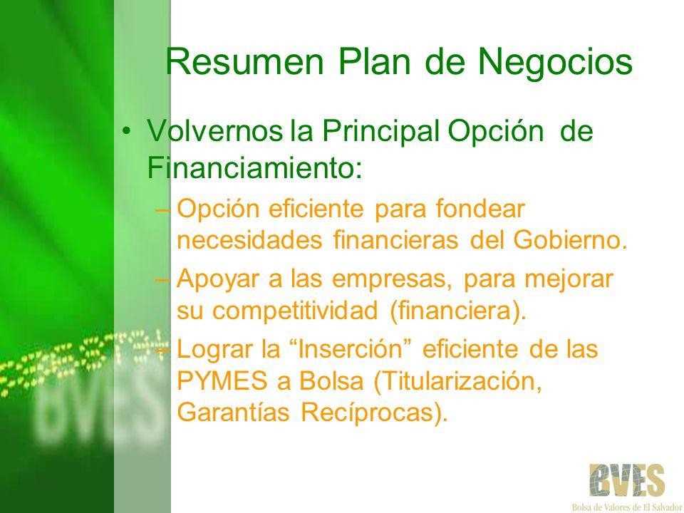 Resumen Plan de Negocios Volvernos la Principal Opción de Financiamiento: –Opción eficiente para fondear necesidades financieras del Gobierno. –Apoyar