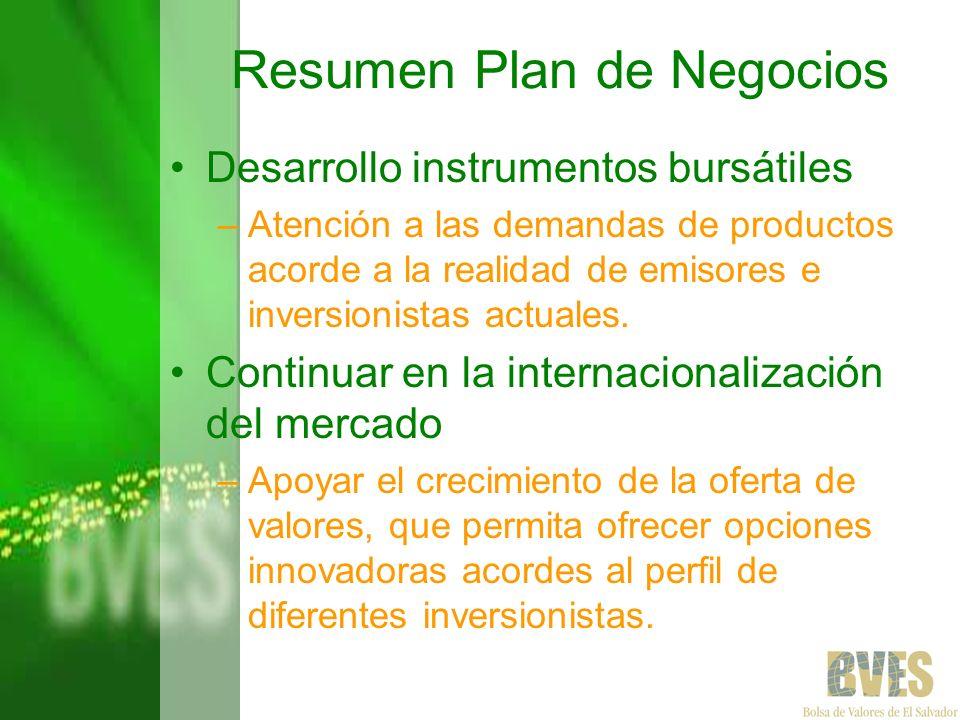Resumen Plan de Negocios Desarrollo instrumentos bursátiles –Atención a las demandas de productos acorde a la realidad de emisores e inversionistas ac
